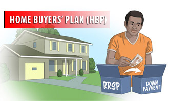 Home Buyers Plan First Time Home Buyers Canada