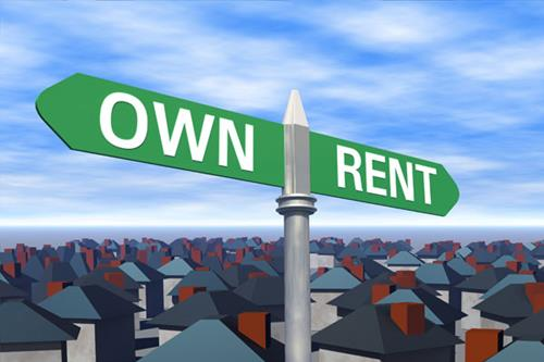 Own or Rent Sign
